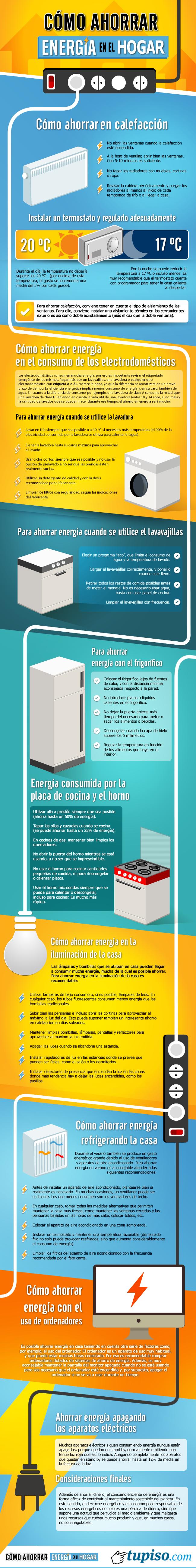 infografia-como-ahorrar-energia-hogar